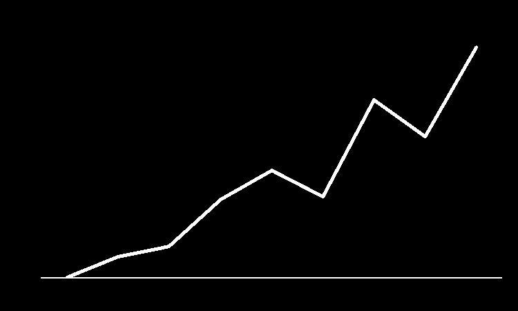 回望2020白糖:半江瑟瑟半江红