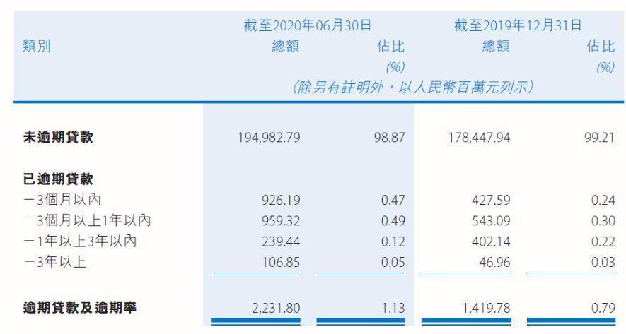 资产质量蒙阴影?贵州银行逾期贷款攀升!2月份麋集接罚单